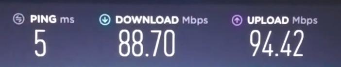 Netplus 100 Mbps plan speed