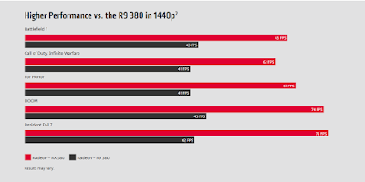 Rx 580 8Gb graphics card benchmark